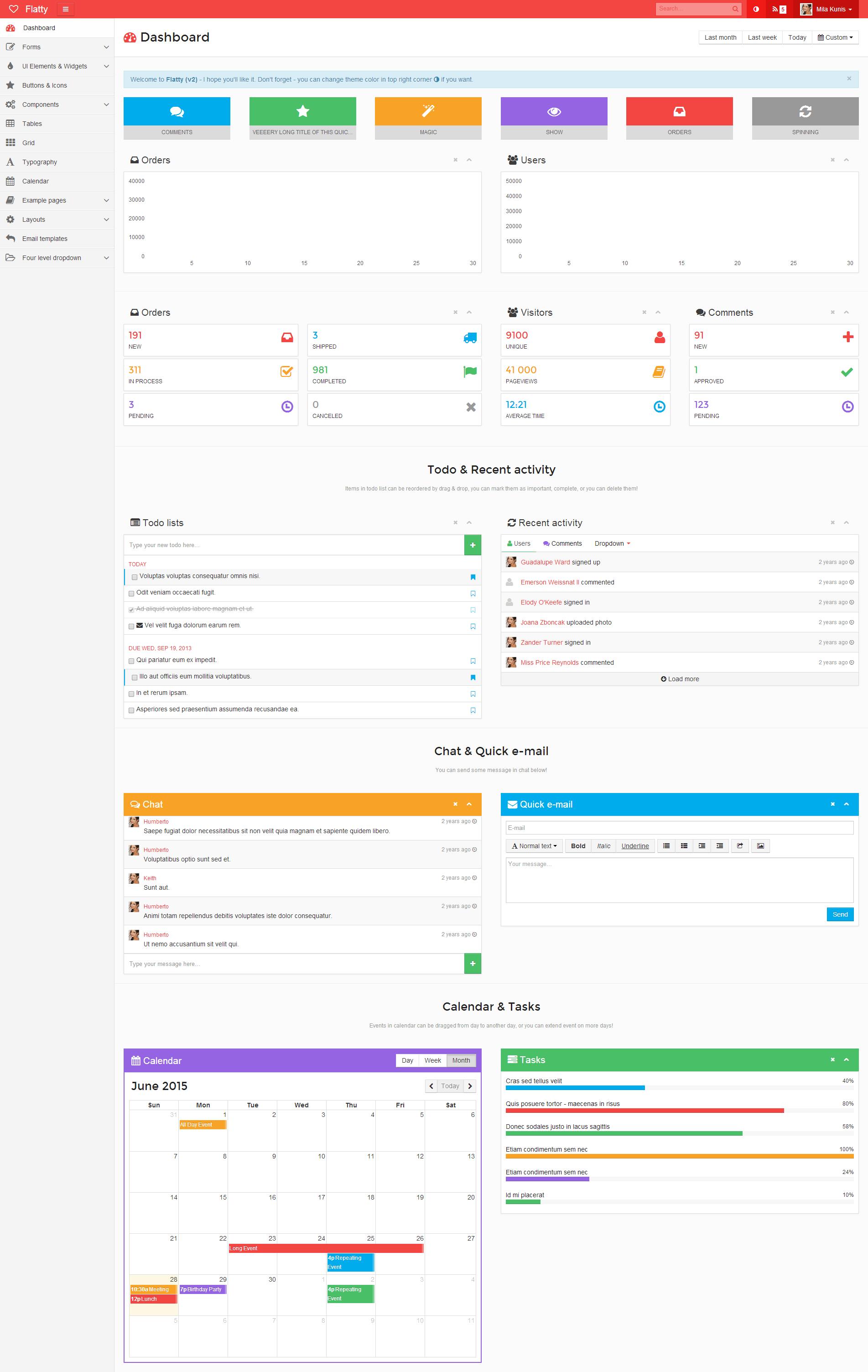 Flatty后台管理主题模版 红色HTML5模板 网站后台模板