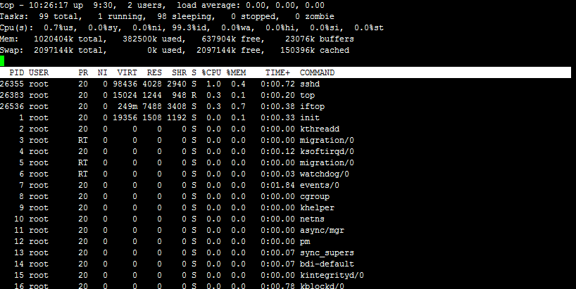 linux网站中木马、对外发包之解决方案