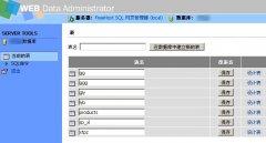 SQLServer数据库的全面各种管理方法详解