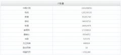 免费的ip数据库淘宝IP地址库简介和PHP调用实例