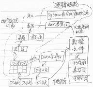 Oracle数据库中表空间的基本管理操作小结