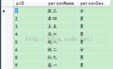 ASP.NET数据绑定之Repeater控件