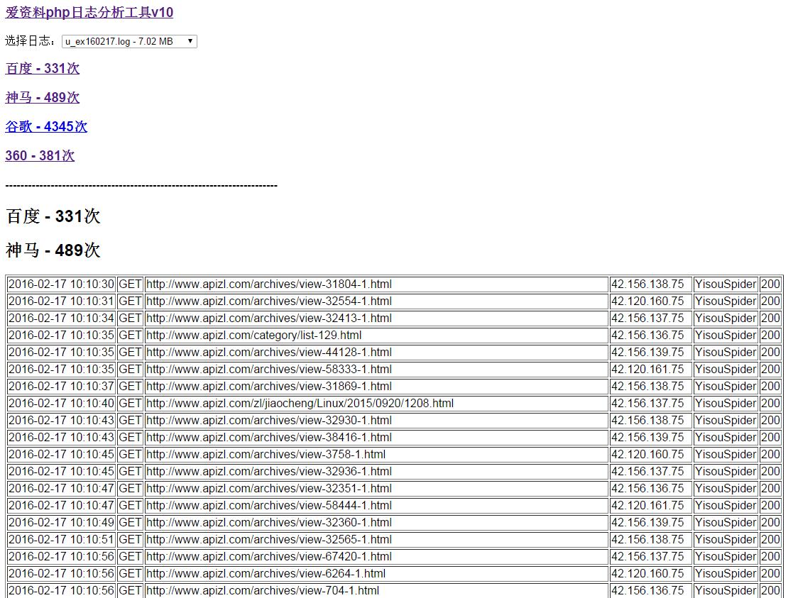 搜索引擎蜘蛛抓取日志记录工具源代码(日志分析工具,iis日志分析)
