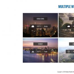 城市背景天气预报组件网页模板