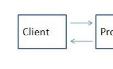iis记录nginx反向代理真实的用户IP