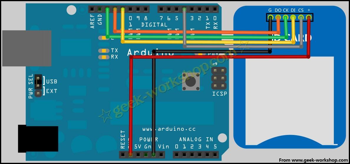arduino SD卡读写 详解