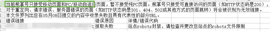 网站写了robots文件禁止蜘蛛抓,推送熊掌号还有用么?