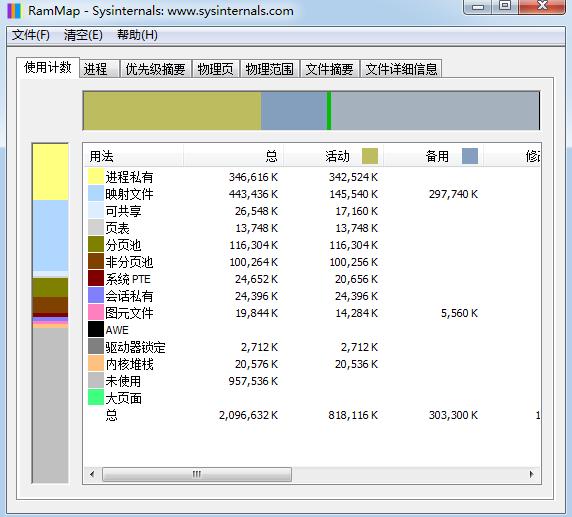 微软高级内存分析清理工具RAMMap v1.51汉化版