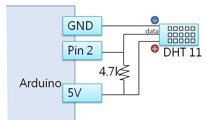 <b>arduino dht11温湿度 使用以及类库下载</b>
