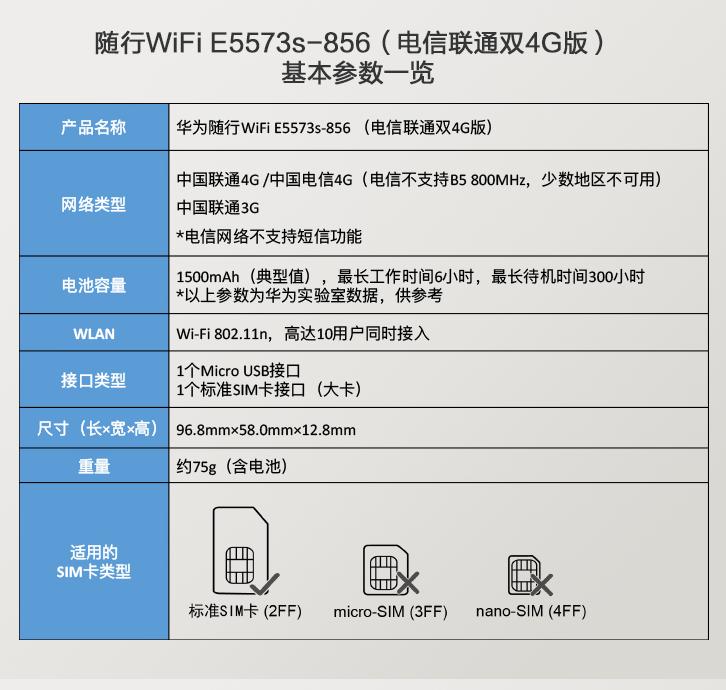 选择合适4gwifi,4g随身wifi哪个牌子好