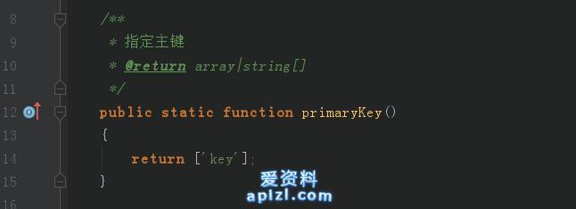 yii2 无法更新没有主键的表