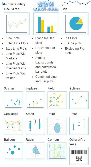 php 条形图 树状图 使用GD库生成 非js chart
